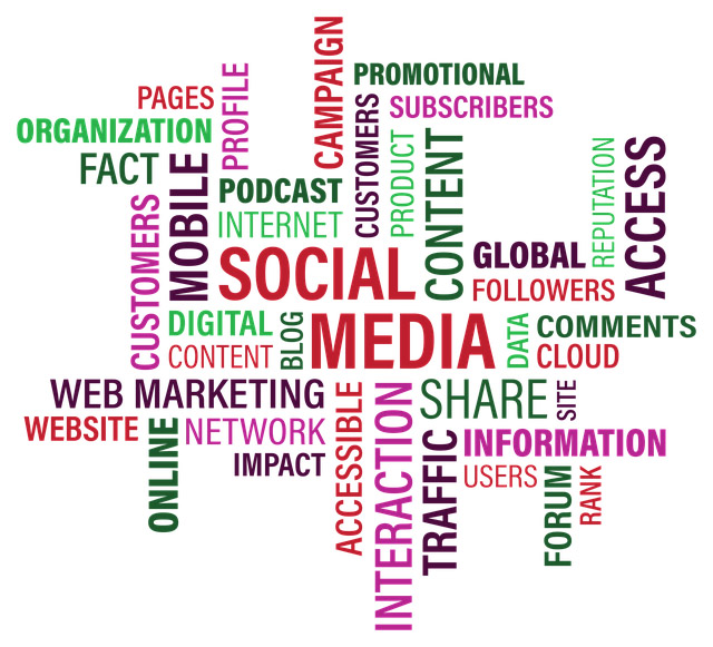 marketing-1573711_640pixabay